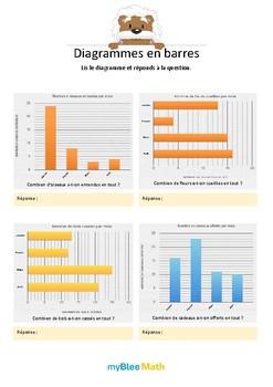 Diagrammes en barres 5 - Lire un diagramme pour répondre à une question -CM2