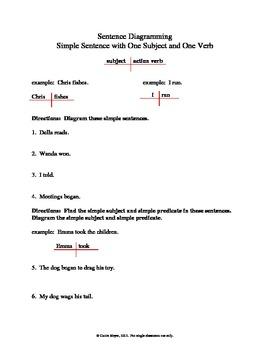 Diagramming 1: Simple Sentences