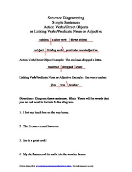 Diagramming 4: Action Verbs and Linking Verbs