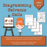 Diagramming Galvanic Cells Handout and Worksheet