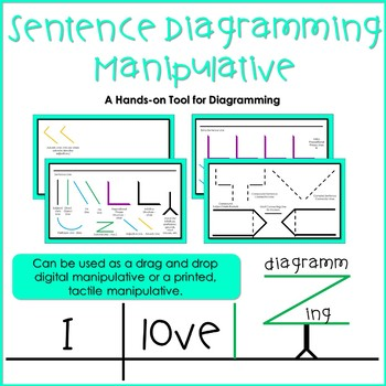 Diagramming Manipulative: A Hands-On Tool for Diagramming
