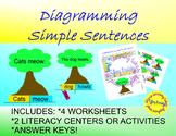 Diagramming Simple Sentences