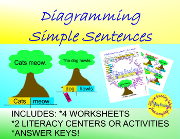 Diagramming Simple Sentences