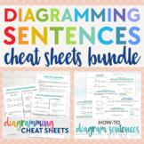 Diagramming Sentences Bundle