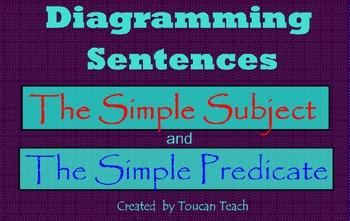 Diagramming Sentences Simple Subject and Predicate SMARTBo