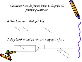 Diagramming Sentences - The Basics - Assessment for Weeks 1-5