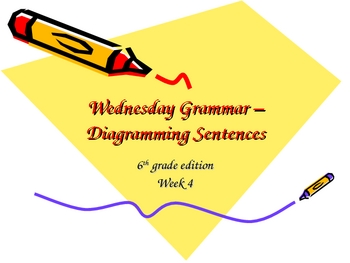 Diagramming Sentences - The Basics - Compound Subjects- Week 4