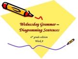 Diagramming Sentences - The Basics - Prepositional Phrases