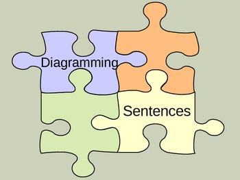 Diagramming sentences for direct and indirect objects by tammy hammett diagramming sentences for direct and indirect objects ccuart Images