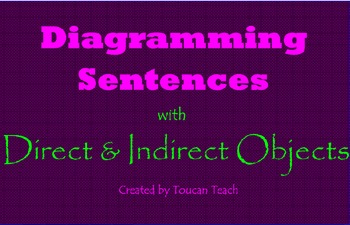 Diagramming Sentences with Direct and Indirect Objects SMARTBoard Activities