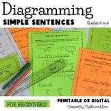Diagramming Simple Sentences for Beginners