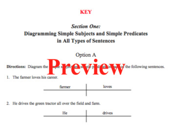 Sentence Diagramming Made Simple: Simple Subjects and Predicates