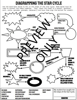 Diagramming the Star Cycle (Visual Organizer)