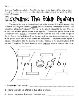 Diagrams: The Solar System