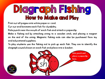 Diagraph Fishing Game