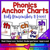 Phonics / Diagraphs / Letter Sounds Anchor Charts - MEMORABLE & USEFUL!
