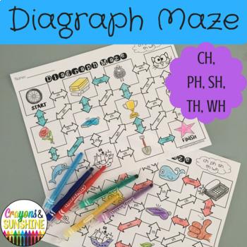 Diagraph Maze (Ch, Ph, Sh, Th, Wh), Diagraph Activiy Center