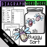 Diagraph Sort Word Work