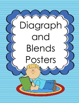 Diagraph and Blends Posters
