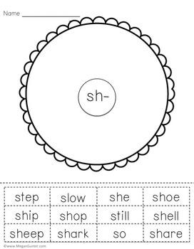 Diagraphs Circle Maps