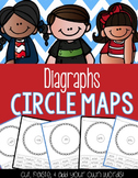Diagraphs Circle Maps