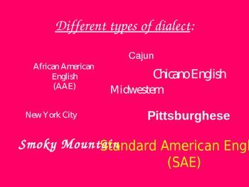 Dialect vs. Standard American English