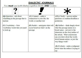 Dialectic Journal Teacher's Kit
