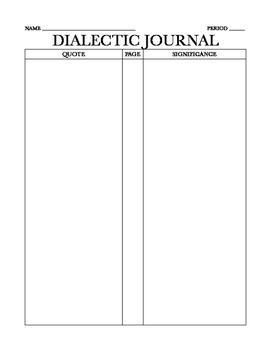 Dialectic Journal to Teach Annotation
