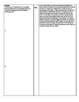 Dialectical Journal Template/ Warriors Don't Cry Reading Log