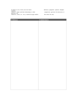 Dialectical Journal worksheet