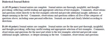 Dialectical Journals Bundle:  How to, 3 Rubrics, PowerPoint