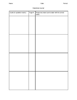 Dialectical Response Journal Handout