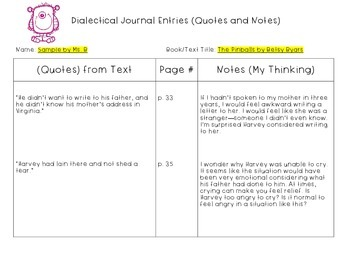 Dialectical Thinking Journal