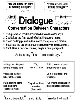 Writing Dialogue, Punctuation and Capitalization Rules