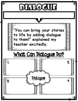 Dialogue Anchor Chart: Purpose & Punctuation