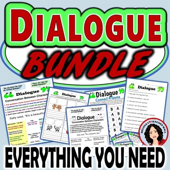 Writing Dialogue Rules - Capitalization and Punctuation for Narrative Writing