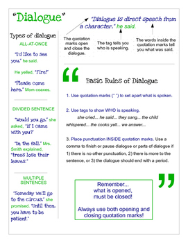 Dialogue Primer & Practice