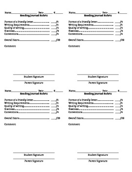 Dialogue Reading Journal Assessment Rubric