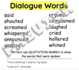 Dialogue Words Poster