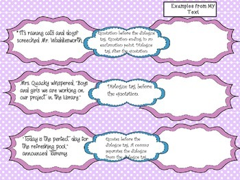 Dialogue Quotations in Writing Hunt Reference Sheet