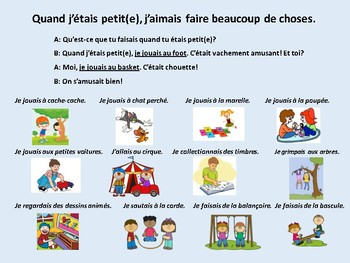 Dialogues in French to practice l'imparfait for French 2 students