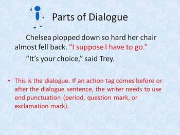 Dialouge in Fiction - PowerPoint 2003 & 2007 + PDF