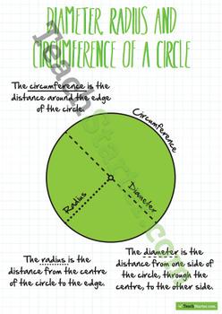 Diameter, Radius and Circumference of a Circle