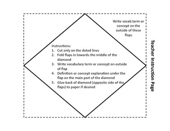 Diamond 4 Term/Concept Foldable