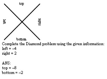 Diamond Problems - Integers Examview Test Bank