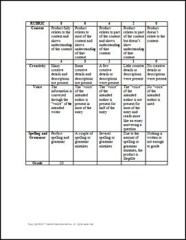 Diary Activity Template and Rubric