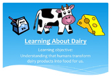 Diary Farm Lesson--Let's Make Butter