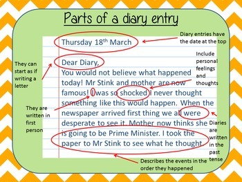 Diary Writing Complete Lesson  – Mr Stink