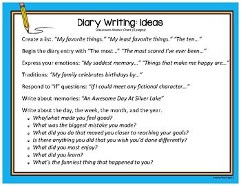 Writing A Personal Diary