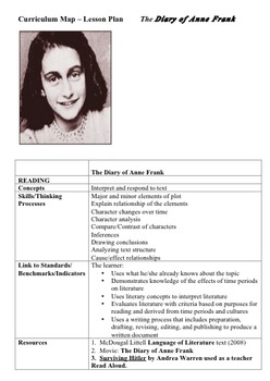 Anne frank curriculum teaching resources teachers pay teachers diary of anne frank diary of anne frank fandeluxe